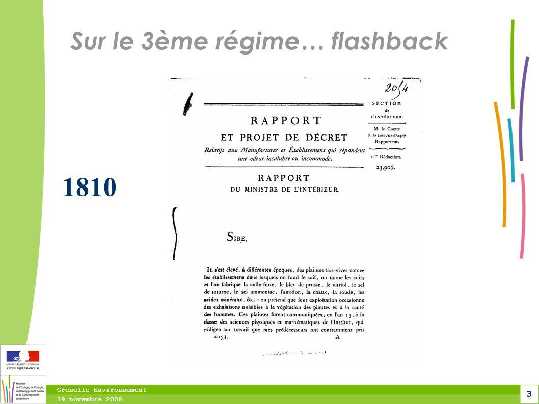 Grenelle Environnement 19 novembre 2008 3 Sur le 3ème régime… flashback 1810