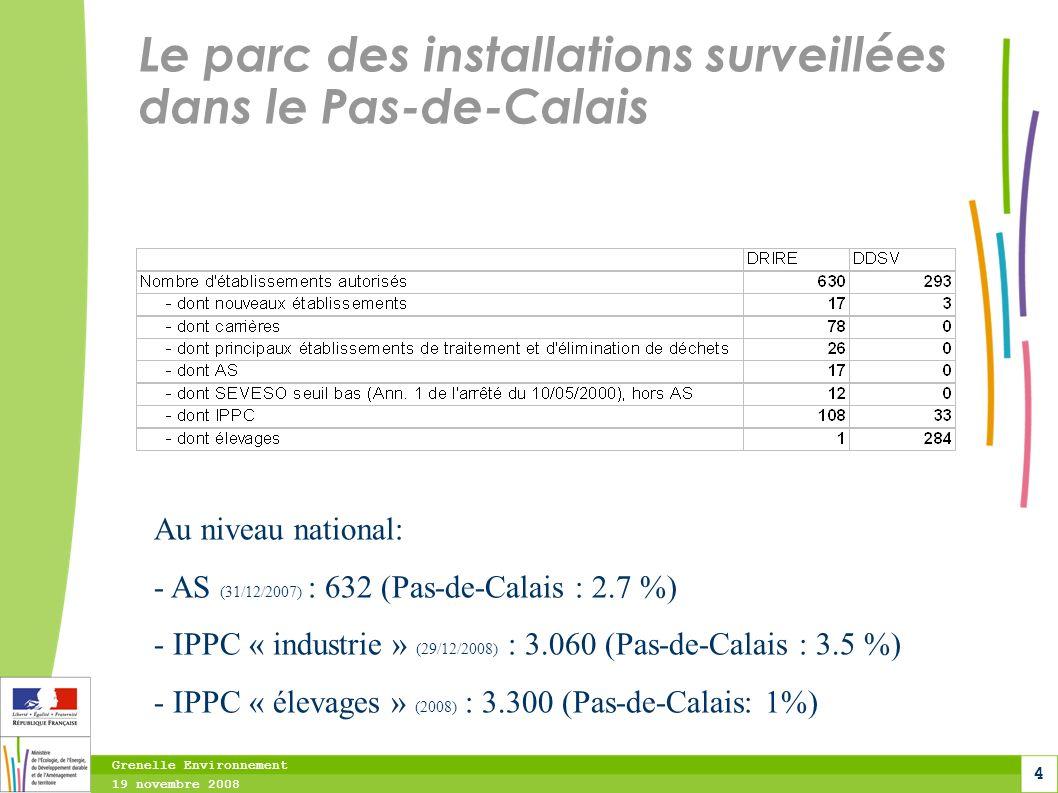 Grenelle Environnement 19 novembre 2008 4 Le parc des installations surveillées dans le Pas-de-Calais Au niveau national: - AS (31/12/2007) : 632 (Pas