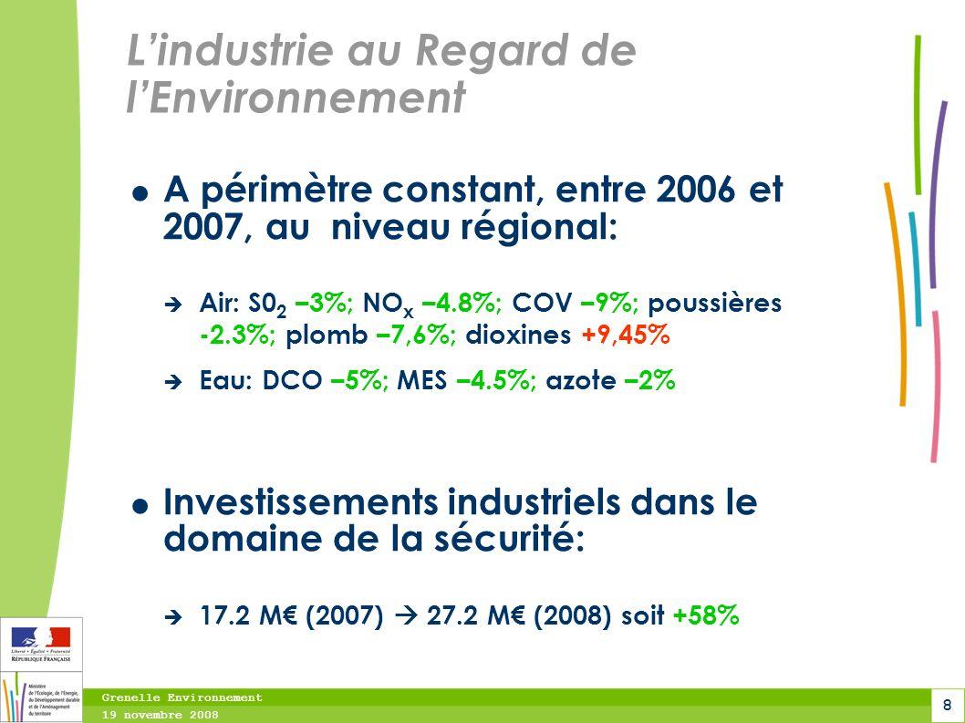 Grenelle Environnement 19 novembre 2008 8 A périmètre constant, entre 2006 et 2007, au niveau régional: Air: S0 2 –3%; NO x –4.8%; COV –9%; poussières