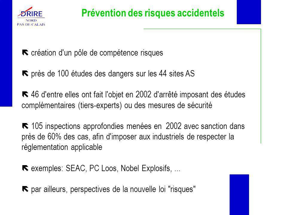 Prévention des risques accidentels création d'un pôle de compétence risques près de 100 études des dangers sur les 44 sites AS 46 d'entre elles ont fa