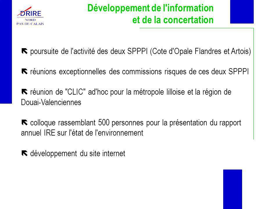 Développement de l'information et de la concertation poursuite de l'activité des deux SPPPI (Cote d'Opale Flandres et Artois) réunions exceptionnelles