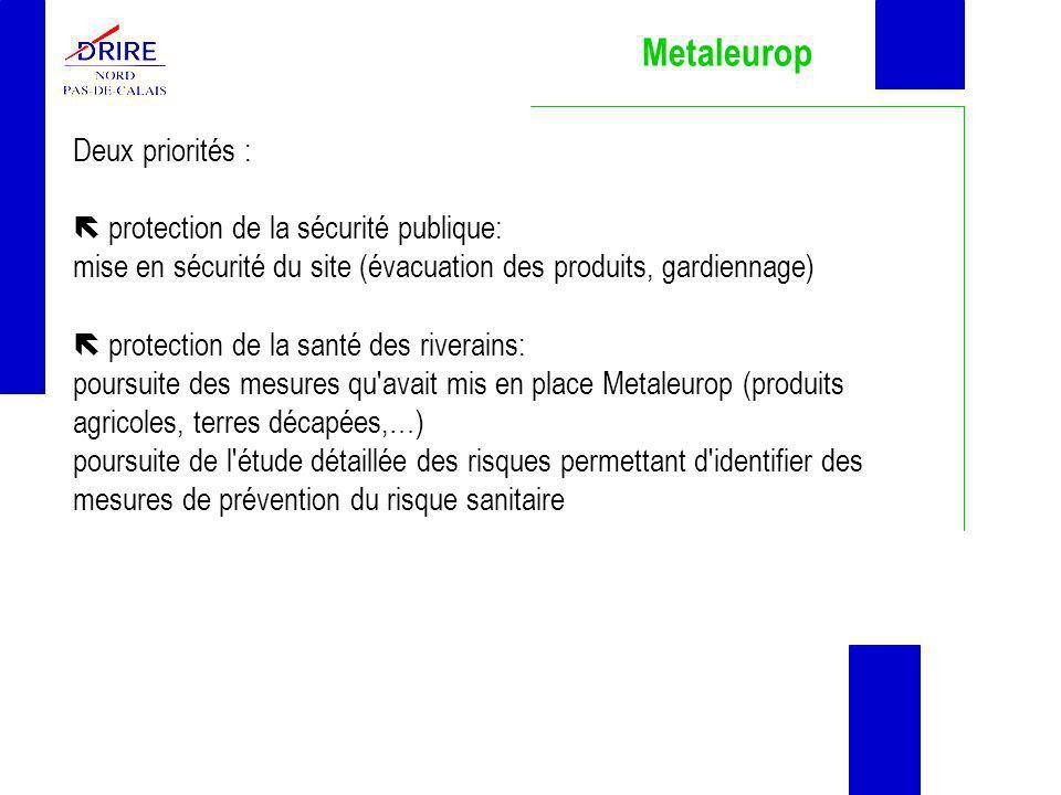 Metaleurop Deux priorités : protection de la sécurité publique: mise en sécurité du site (évacuation des produits, gardiennage) protection de la santé des riverains: poursuite des mesures qu avait mis en place Metaleurop (produits agricoles, terres décapées,…) poursuite de l étude détaillée des risques permettant d identifier des mesures de prévention du risque sanitaire