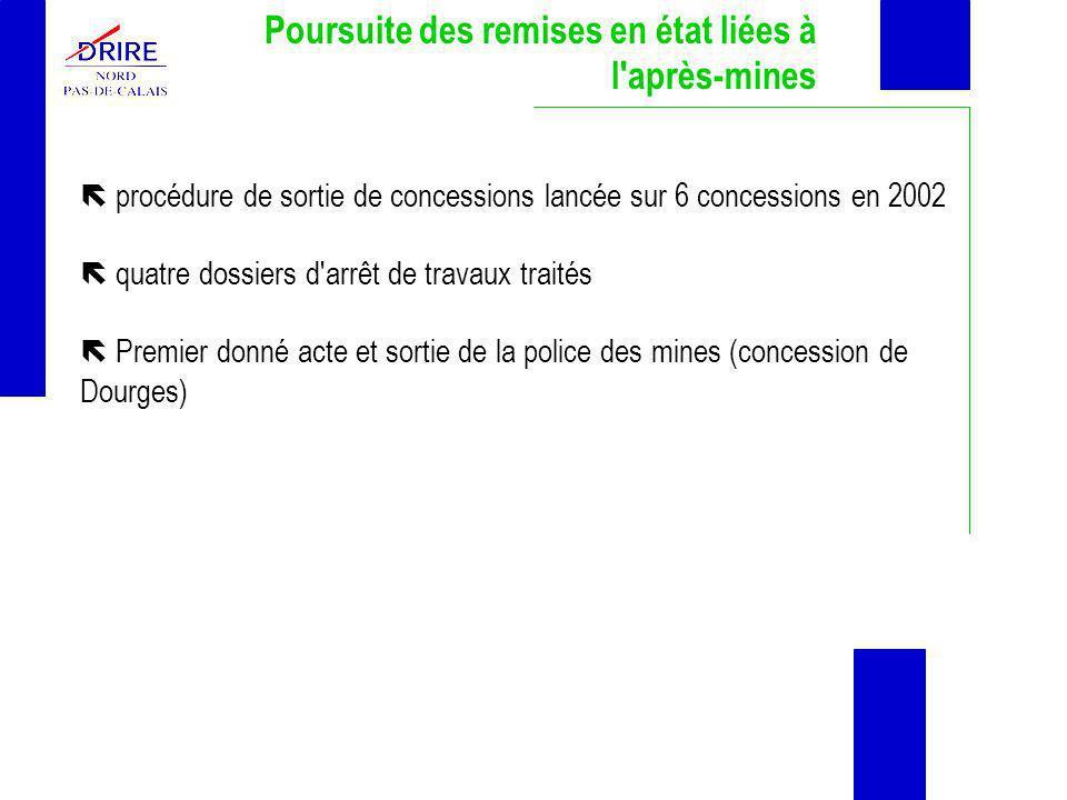 Poursuite des remises en état liées à l après-mines procédure de sortie de concessions lancée sur 6 concessions en 2002 quatre dossiers d arrêt de travaux traités Premier donné acte et sortie de la police des mines (concession de Dourges)