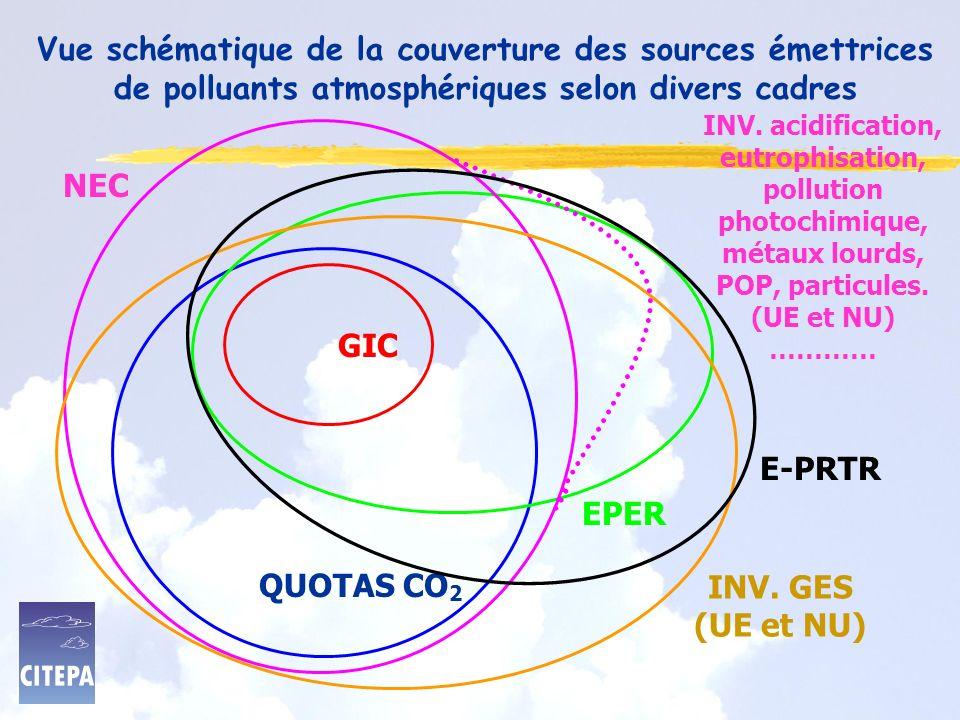 Vue schématique de la couverture des sources émettrices de polluants atmosphériques selon divers cadres EPER GIC QUOTAS CO 2 NEC INV.