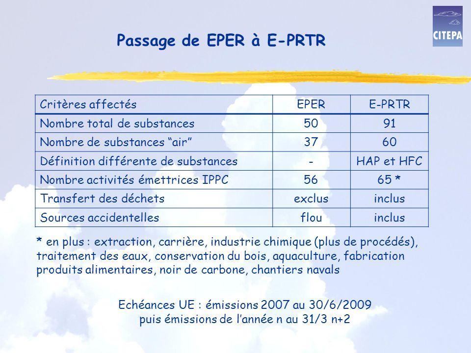 Passage de EPER à E-PRTR Critères affectésEPERE-PRTR Nombre total de substances5091 Nombre de substances air3760 Définition différente de substances-H