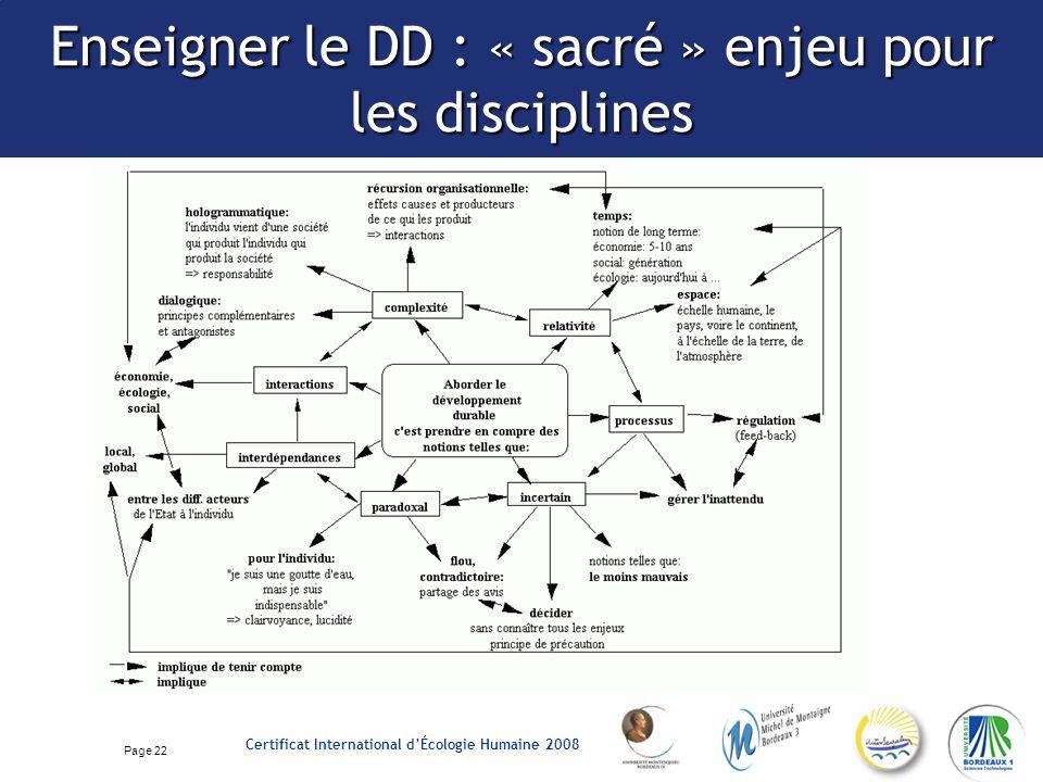 Page 22 Certificat International dÉcologie Humaine 2008 Enseigner le DD : « sacré » enjeu pour les disciplines