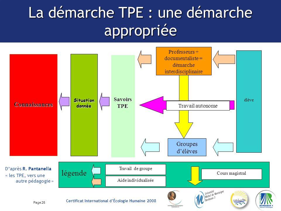 Page 25 Certificat International dÉcologie Humaine 2008 La démarche TPE : une démarche appropriée Daprès R.