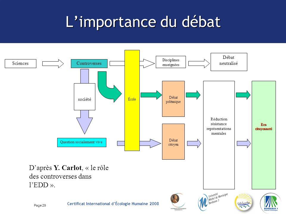Page 29 Certificat International dÉcologie Humaine 2008 Limportance du débat Daprès Y.