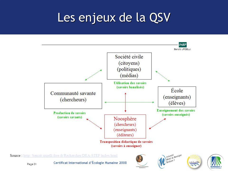 Page 31 Certificat International dÉcologie Humaine 2008 Les enjeux de la QSV Source : http://benoit.urgelli.free.fr/Recherches/DEA-STEF/index.htmlhttp://benoit.urgelli.free.fr/Recherches/DEA-STEF/index.html