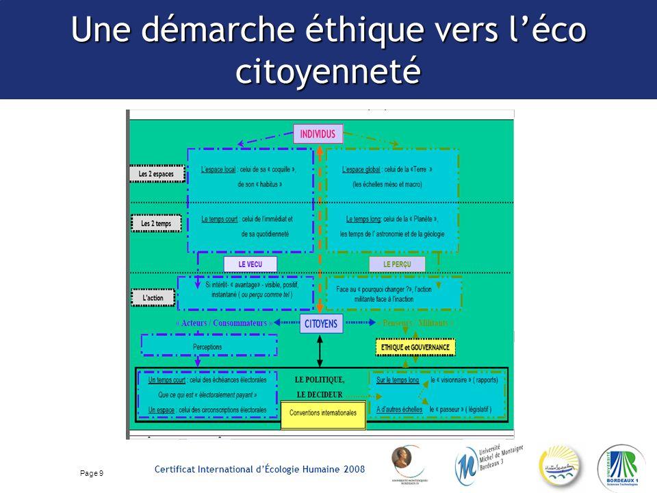 Page 10 Certificat International dÉcologie Humaine 2008 LEDD, une démarche éthique qui interpelle lenseignant.