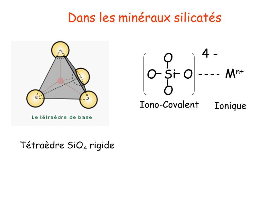 O Si O O O 4 - M n+ Iono-Covalent Ionique Dans les minéraux silicatés Tétraèdre SiO 4 rigide