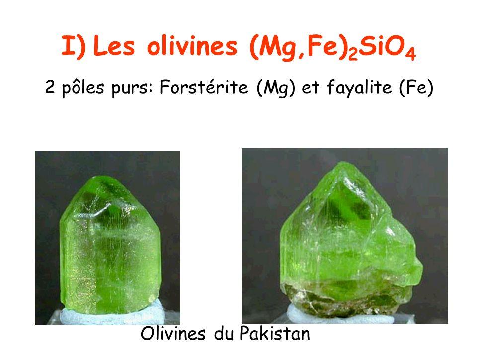I)Les olivines (Mg,Fe) 2 SiO 4 2 pôles purs: Forstérite (Mg) et fayalite (Fe) Olivines du Pakistan