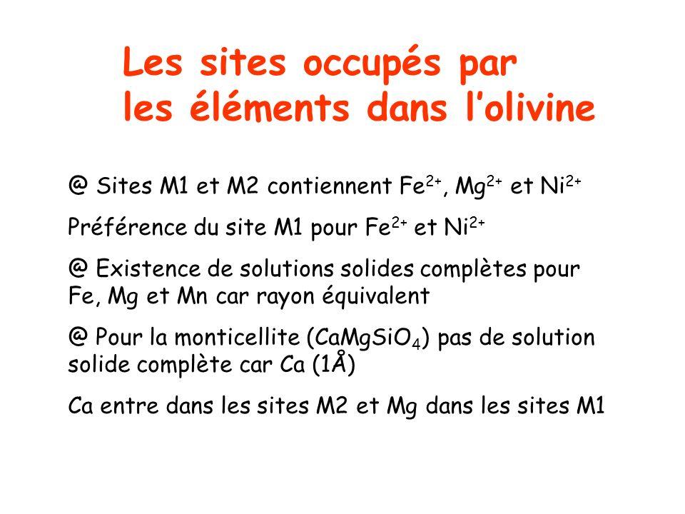 Les sites occupés par les éléments dans lolivine @ Sites M1 et M2 contiennent Fe 2+, Mg 2+ et Ni 2+ Préférence du site M1 pour Fe 2+ et Ni 2+ @ Existe