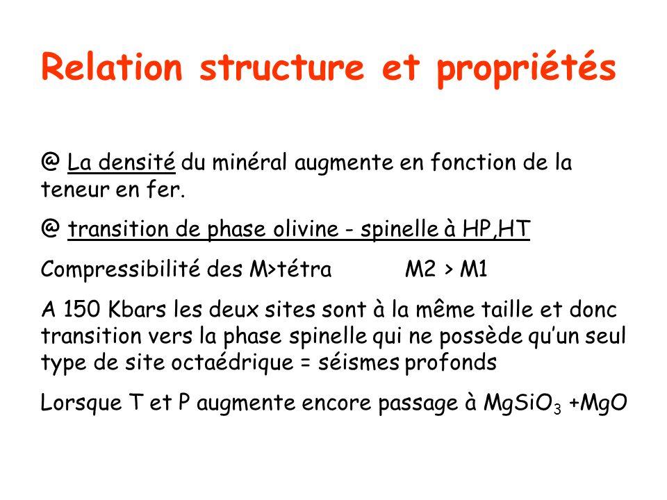 @ La densité du minéral augmente en fonction de la teneur en fer. @ transition de phase olivine - spinelle à HP,HT Compressibilité des M>tétra M2 > M1