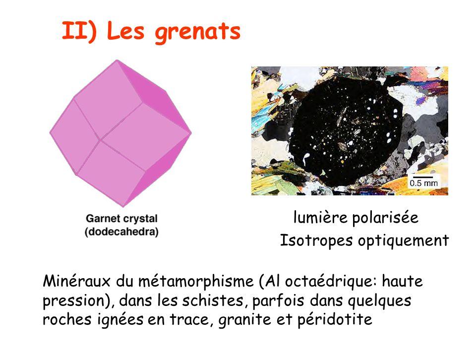 II) Les grenats Minéraux du métamorphisme (Al octaédrique: haute pression), dans les schistes, parfois dans quelques roches ignées en trace, granite e