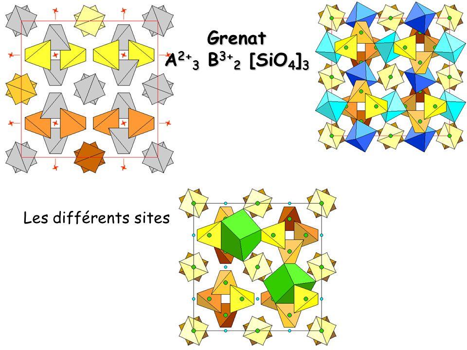 Les différents sites Grenat A 2+ 3 B 3+ 2 [SiO 4 ] 3