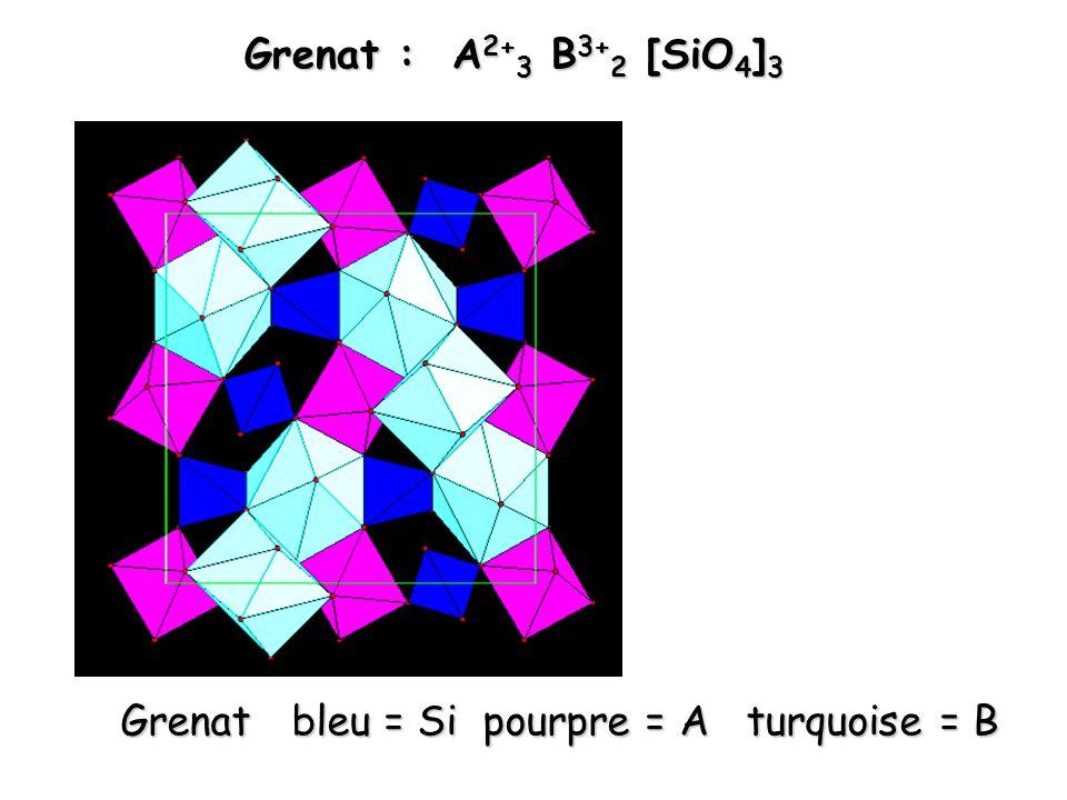 Grenat bleu = Si pourpre = A turquoise = B Grenat : A 2+ 3 B 3+ 2 [SiO 4 ] 3