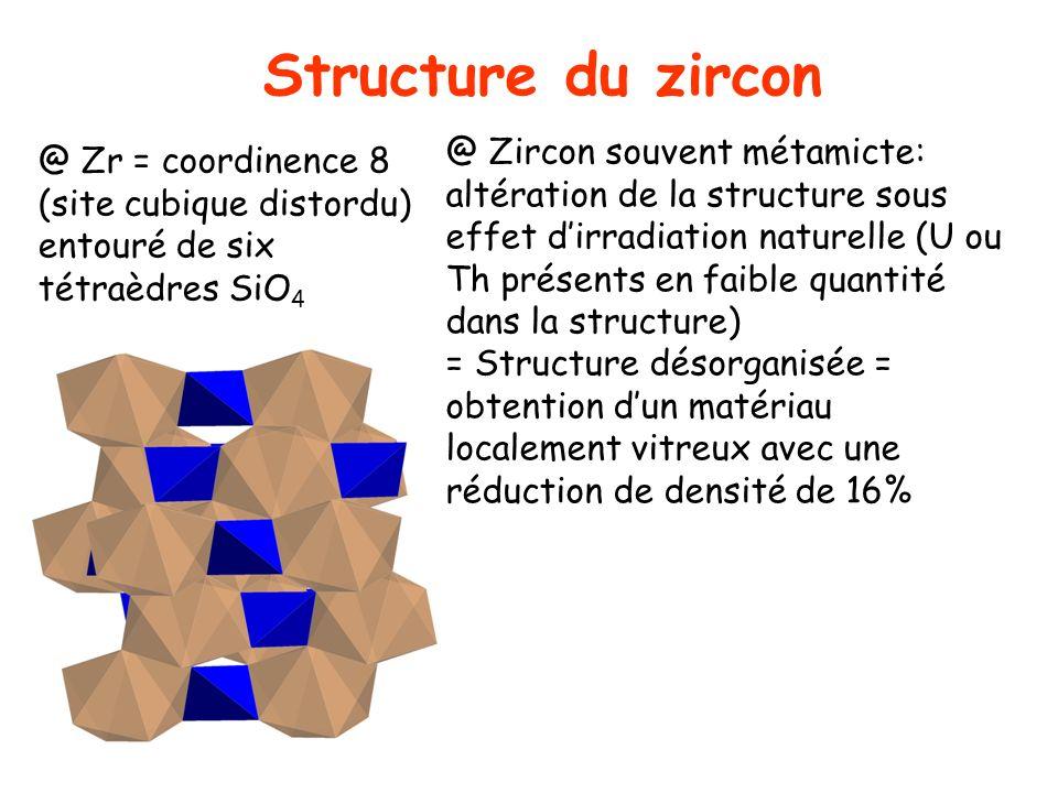 Structure du zircon @ Zr = coordinence 8 (site cubique distordu) entouré de six tétraèdres SiO 4 @ Zircon souvent métamicte: altération de la structur