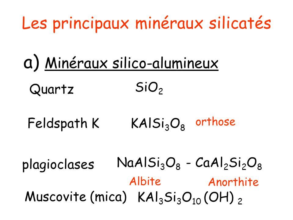 Les principaux minéraux silicatés a) Minéraux silico-alumineux Quartz SiO 2 Feldspath KKAlSi 3 O 8 plagioclases NaAlSi 3 O 8 - CaAl 2 Si 2 O 8 Muscovi