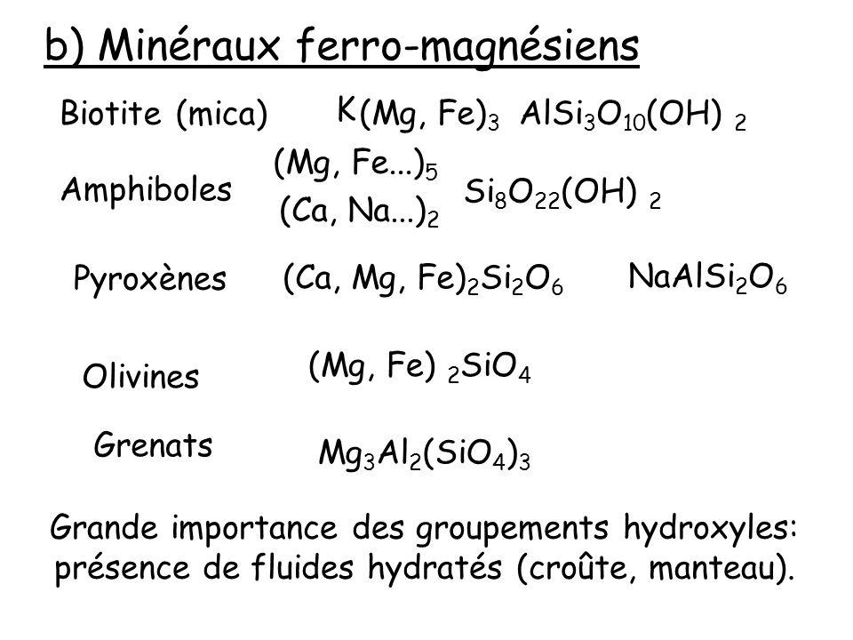 b) Minéraux ferro-magnésiens Biotite (mica) Amphiboles Pyroxènes Olivines (Mg, Fe) 2 SiO 4 (Ca, Mg, Fe) 2 Si 2 O 6 K AlSi 3 O 10 (OH) 2 (Mg, Fe) 3 Si
