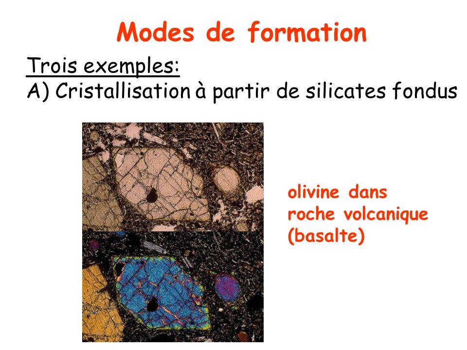Trois exemples: A) Cristallisation à partir de silicates fondus olivine dans roche volcanique (basalte) Modes de formation