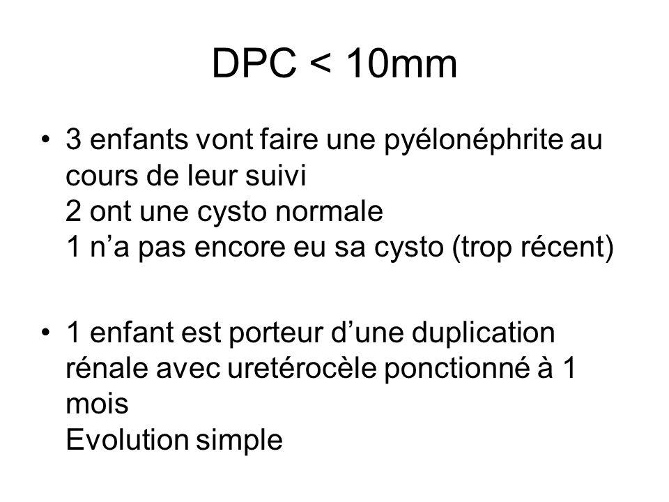 DPC < 10mm 3 enfants vont faire une pyélonéphrite au cours de leur suivi 2 ont une cysto normale 1 na pas encore eu sa cysto (trop récent) 1 enfant es