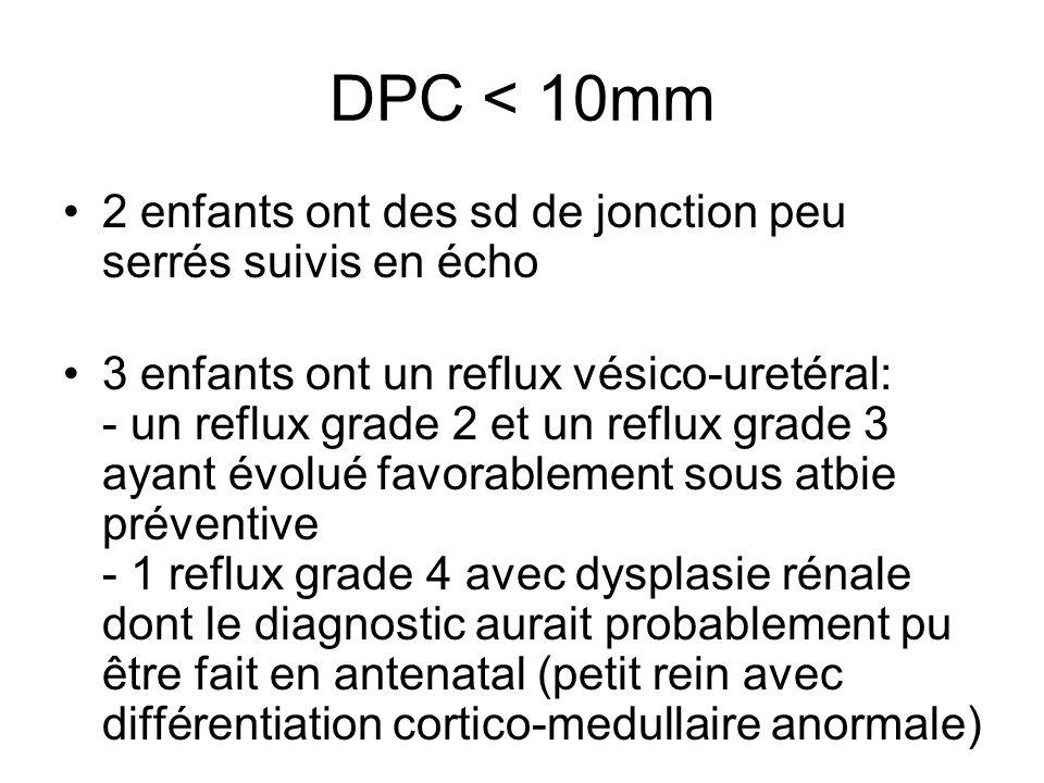DPC < 10mm 2 enfants ont des sd de jonction peu serrés suivis en écho 3 enfants ont un reflux vésico-uretéral: - un reflux grade 2 et un reflux grade