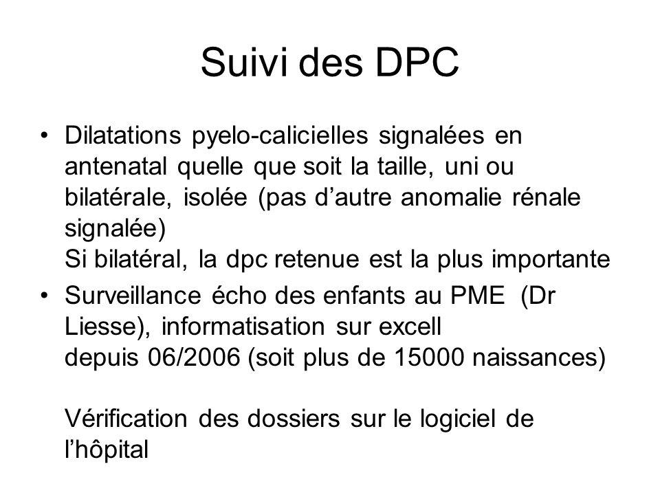 Suivi des DPC Dilatations pyelo-calicielles signalées en antenatal quelle que soit la taille, uni ou bilatérale, isolée (pas dautre anomalie rénale si