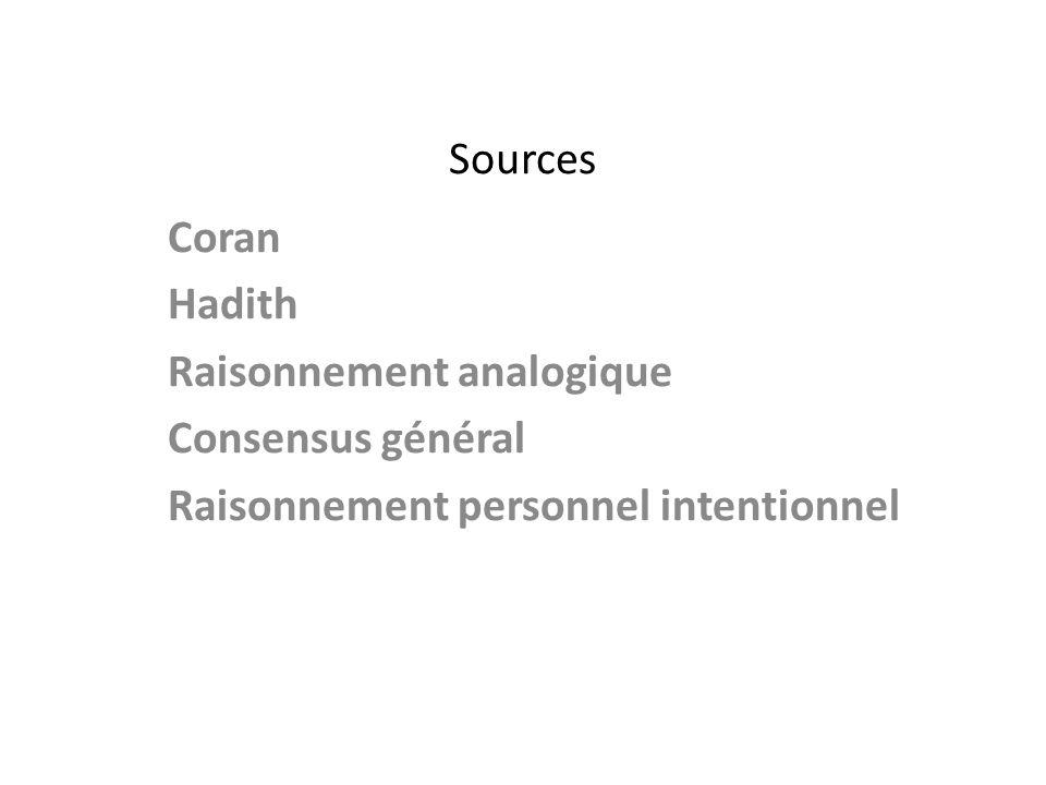 Sources Coran Hadith Raisonnement analogique Consensus général Raisonnement personnel intentionnel