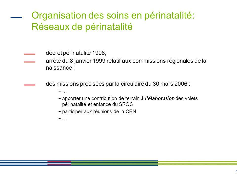 8 Mise en œuvre de lorganisation régionale des soins programmes déclinant les modalités spécifiques dapplication: - À partir des orientations du SROS - En prenant en compte les propositions et contraintes locales
