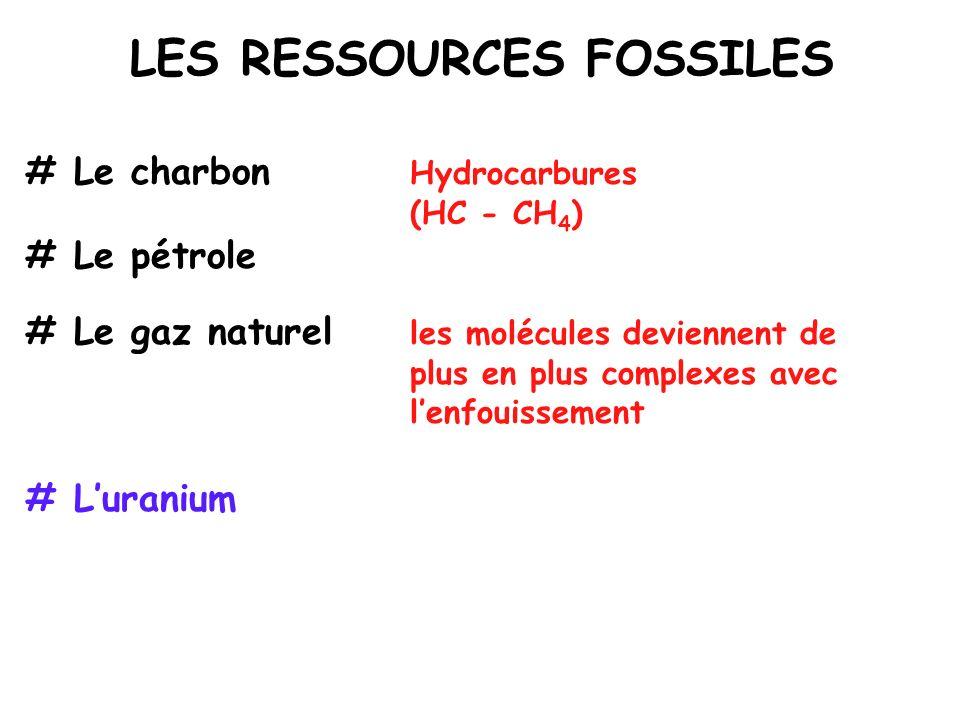 # Le charbon Hydrocarbures (HC - CH 4 ) # Le pétrole # Le gaz naturel les molécules deviennent de plus en plus complexes avec lenfouissement # Luraniu