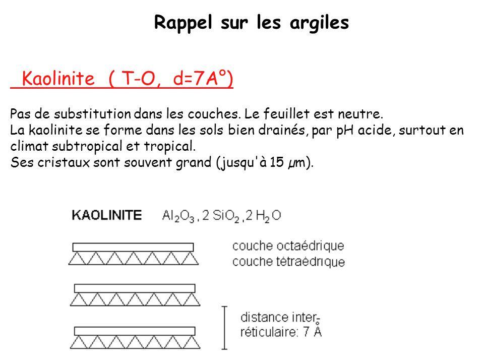 Kaolinite ( T-O, d=7A°) Pas de substitution dans les couches. Le feuillet est neutre. La kaolinite se forme dans les sols bien drainés, par pH acide,
