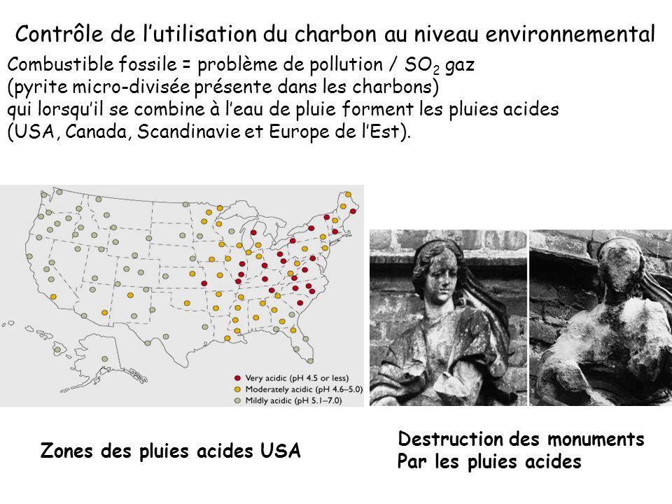 Contrôle de lutilisation du charbon au niveau environnemental Combustible fossile = problème de pollution / SO 2 gaz (pyrite micro-divisée présente da