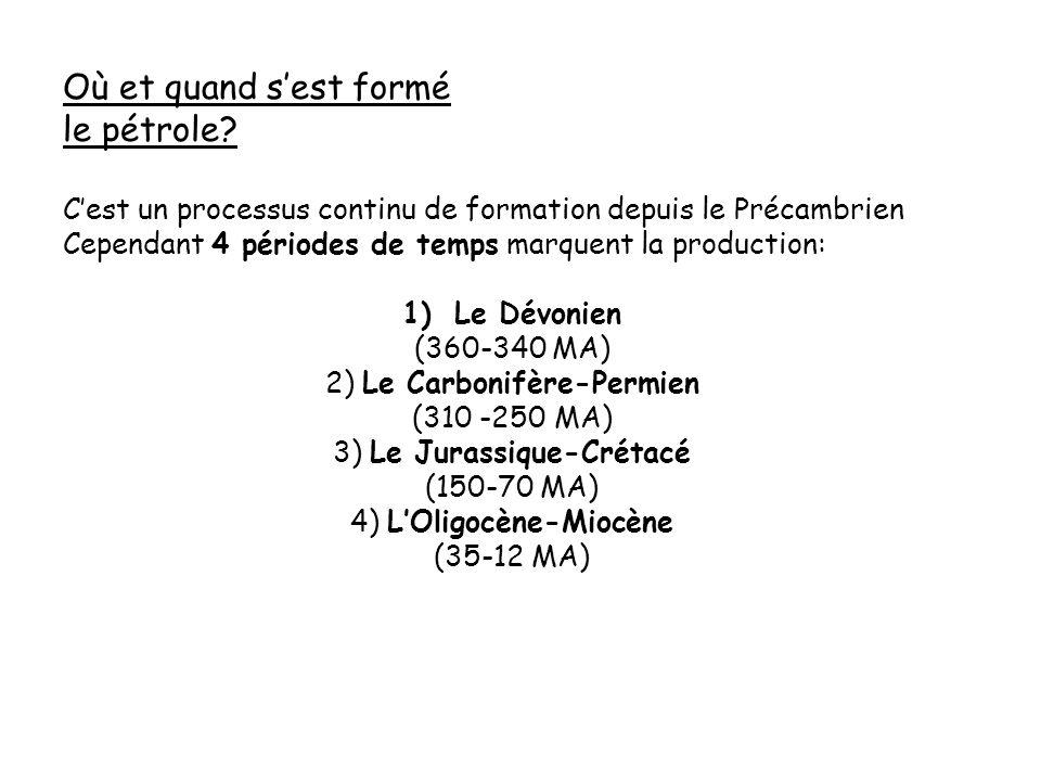 Où et quand sest formé le pétrole? Cest un processus continu de formation depuis le Précambrien Cependant 4 périodes de temps marquent la production: