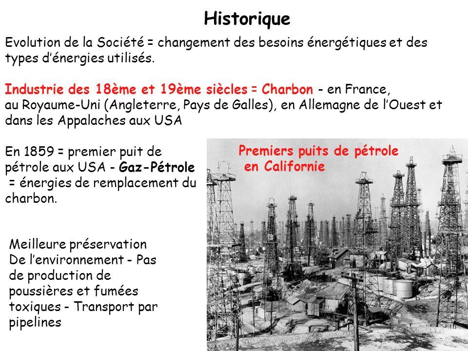 Evolution de la Société = changement des besoins énergétiques et des types dénergies utilisés. Industrie des 18ème et 19ème siècles = Charbon - en Fra