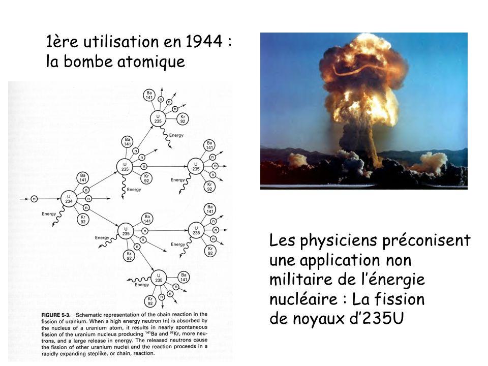 1ère utilisation en 1944 : la bombe atomique Les physiciens préconisent une application non militaire de lénergie nucléaire : La fission de noyaux d23