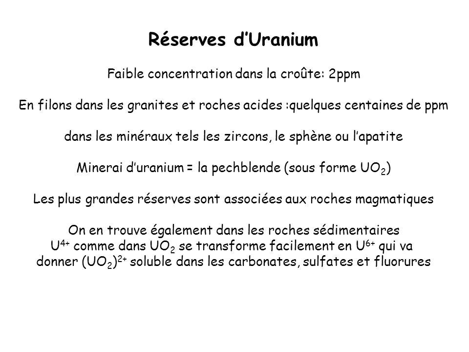 Réserves dUranium Faible concentration dans la croûte: 2ppm En filons dans les granites et roches acides :quelques centaines de ppm dans les minéraux