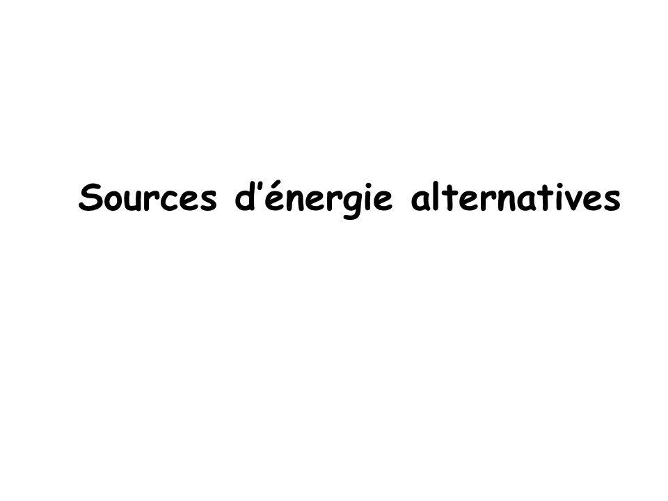 Sources dénergie alternatives