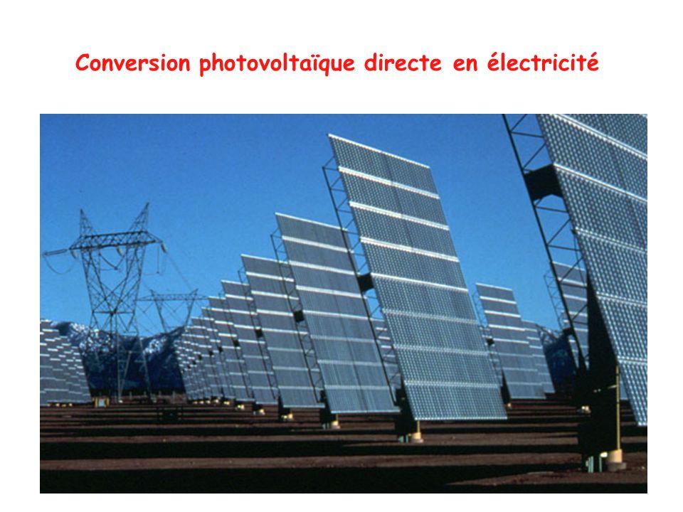 Conversion photovoltaïque directe en électricité
