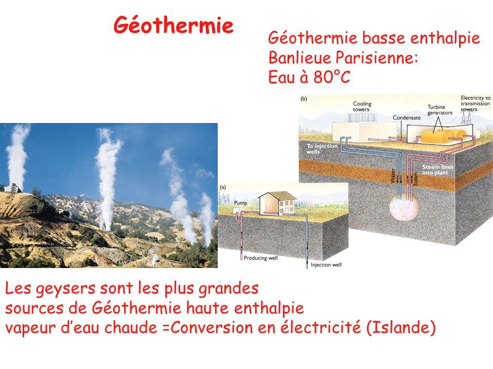 Géothermie Les geysers sont les plus grandes sources de Géothermie haute enthalpie vapeur deau chaude =Conversion en électricité (Islande) Géothermie