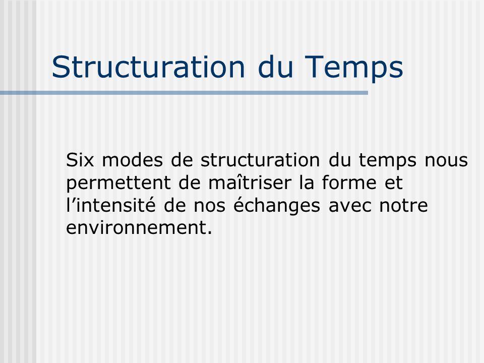 Structuration du Temps Six modes de structuration du temps nous permettent de maîtriser la forme et lintensité de nos échanges avec notre environnement.