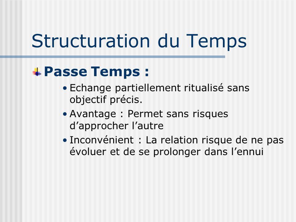 Structuration du Temps Passe Temps : Echange partiellement ritualisé sans objectif précis.