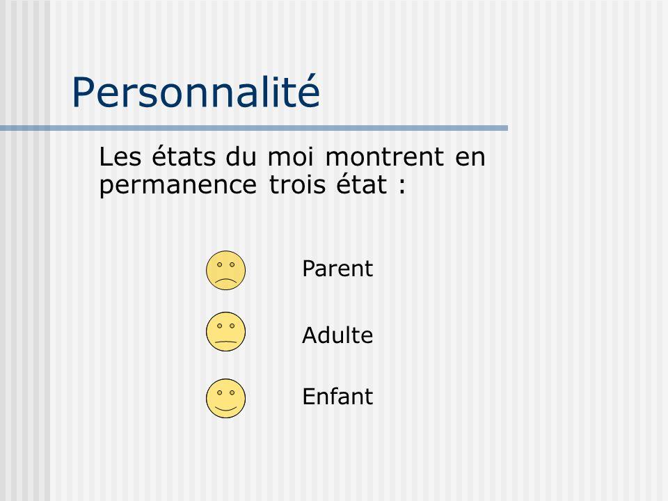 Personnalité Les états du moi montrent en permanence trois état : Parent Adulte Enfant