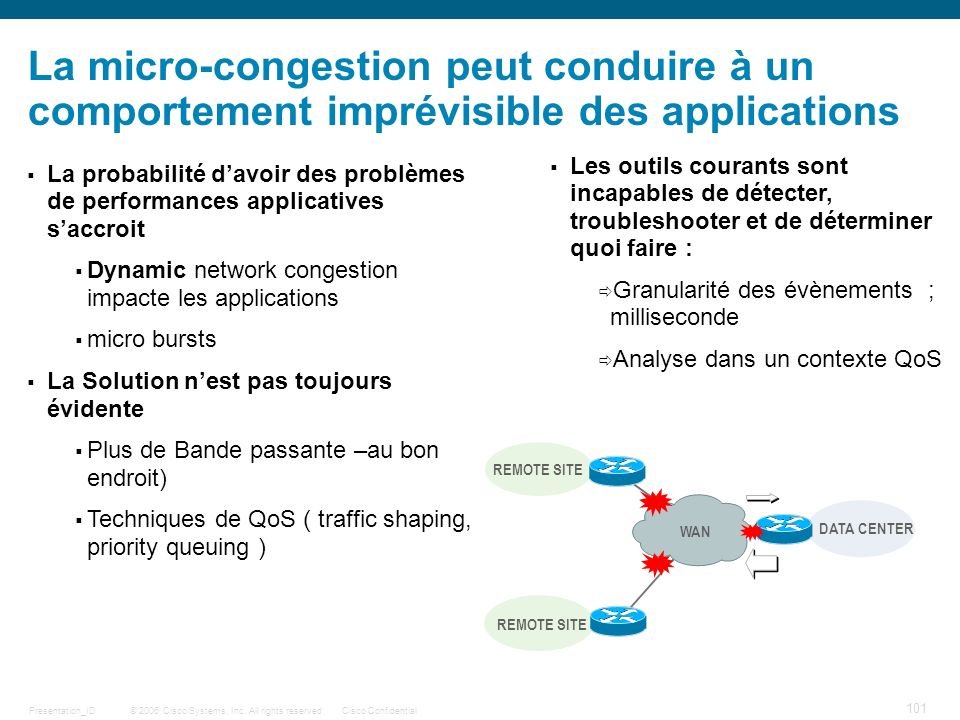 © 2006 Cisco Systems, Inc. All rights reserved.Cisco ConfidentialPresentation_ID 101 Les outils courants sont incapables de détecter, troubleshooter e
