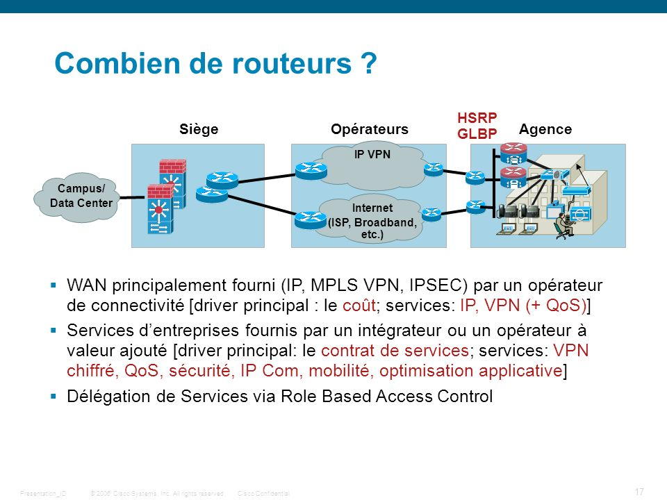 © 2006 Cisco Systems, Inc. All rights reserved.Cisco ConfidentialPresentation_ID 17 SiègeAgenceOpérateurs Campus/ Data Center Internet (ISP, Broadband