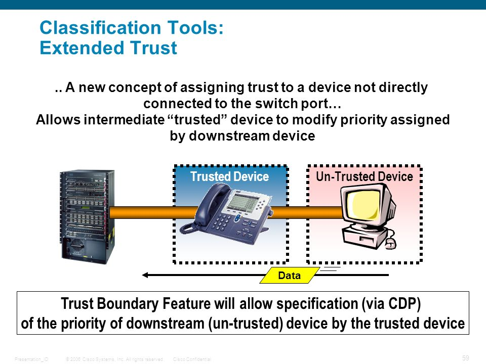 © 2006 Cisco Systems, Inc. All rights reserved.Cisco ConfidentialPresentation_ID 59 Classification Tools: Extended Trust.. A new concept of assigning
