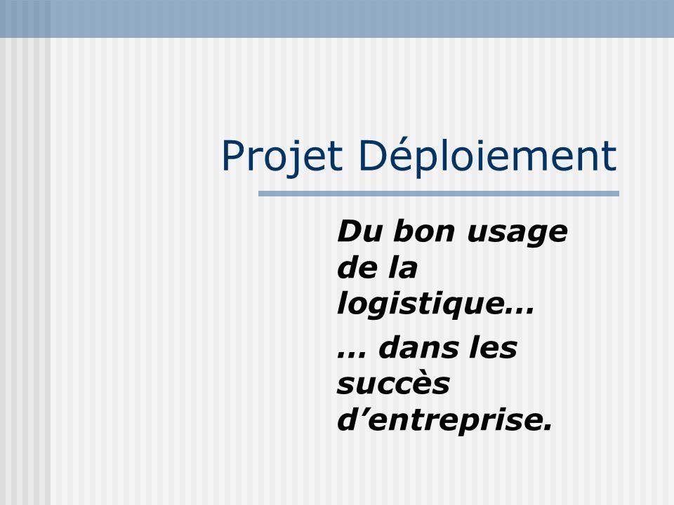 Projet Déploiement Du bon usage de la logistique… … dans les succès dentreprise.
