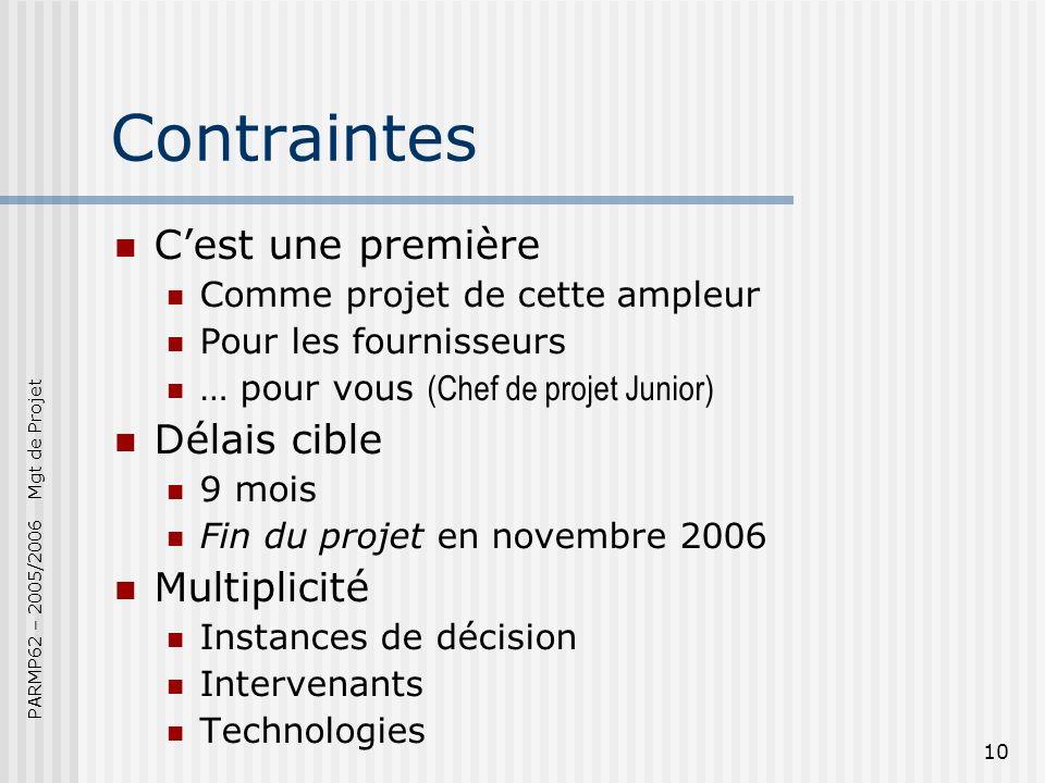 PARMP62 – 2005/2006 Mgt de Projet 10 Contraintes Cest une première Comme projet de cette ampleur Pour les fournisseurs … pour vous (Chef de projet Junior) Délais cible 9 mois Fin du projet en novembre 2006 Multiplicité Instances de décision Intervenants Technologies