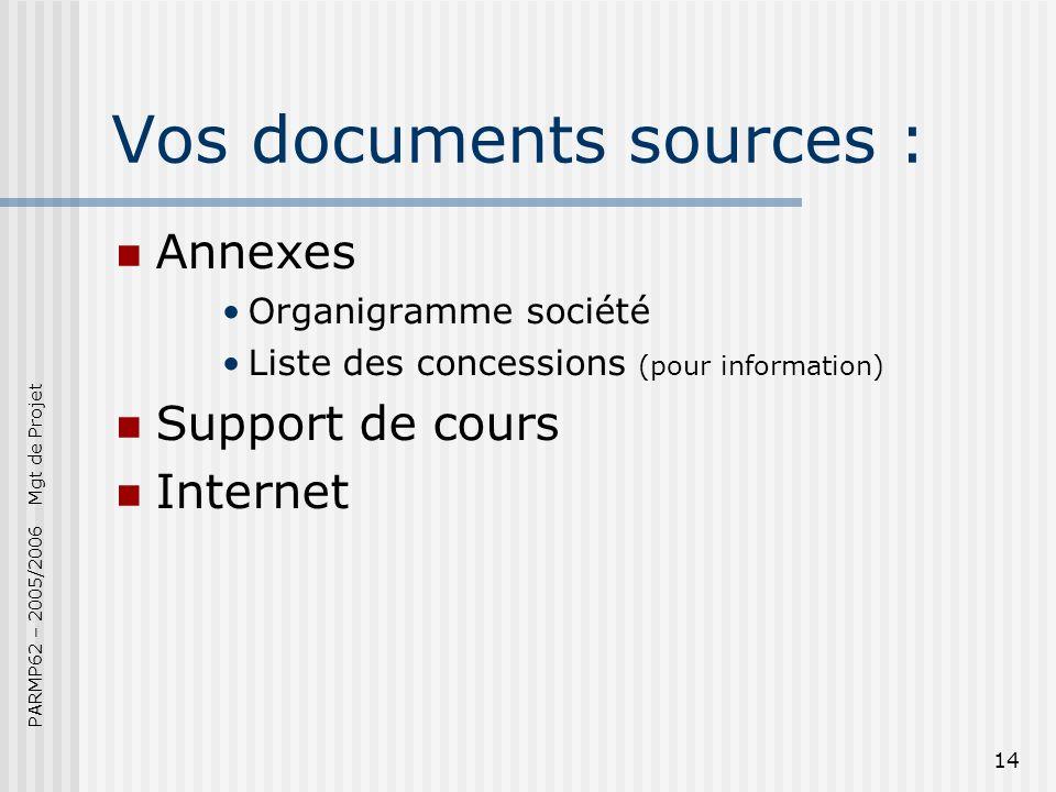 PARMP62 – 2005/2006 Mgt de Projet 14 Vos documents sources : Annexes Organigramme société Liste des concessions (pour information) Support de cours Internet