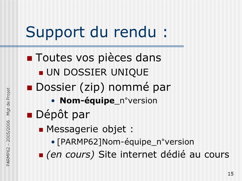 PARMP62 – 2005/2006 Mgt de Projet 15 Support du rendu : Toutes vos pièces dans UN DOSSIER UNIQUE Dossier (zip) nommé par Nom-équipe_n°version Dépôt par Messagerie objet : [PARMP62]Nom-équipe_n°version (en cours) Site internet dédié au cours